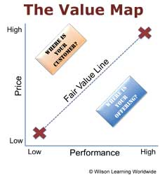 Value Map chart